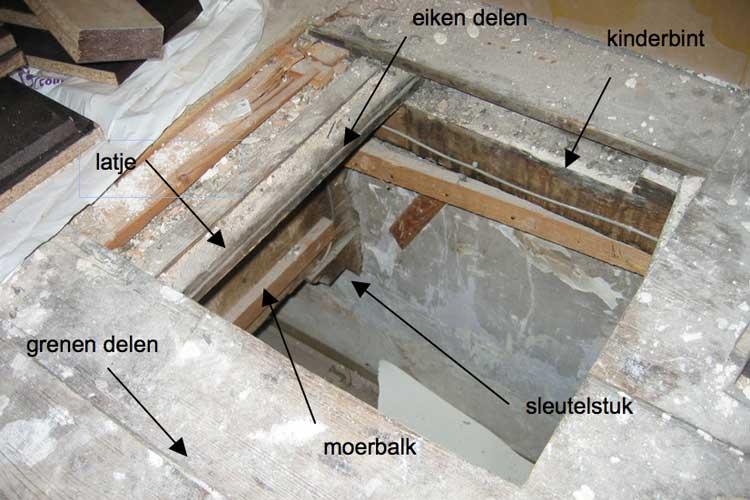 Deventer - Brink - Bouwhistorisch onderzoek - Analyse vloeropbouw