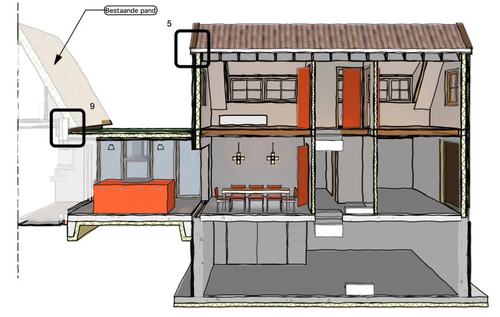 Peter van woerden architect uitbreiding woning lariksbos diepenveen - Bureau van de uitbreiding ...
